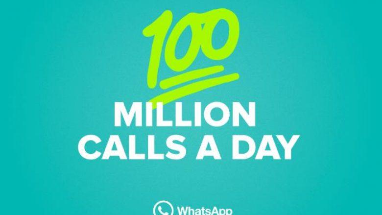 Pas popullaritetit të madh, WhatsApp tani kërkon të fitojë para