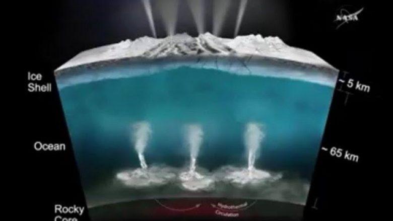 """NASA: Enceladus dhe Evropa janë """"zona të banueshme"""""""