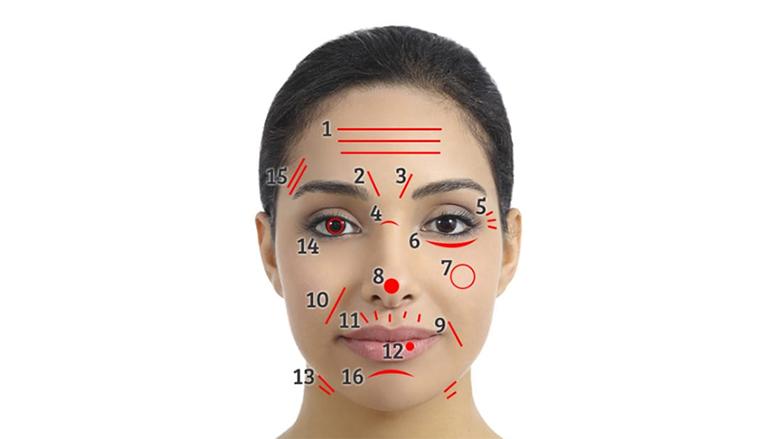 Simptomat e para të PROBLEMEVE SERIOZE me shëndetin i tregon fytyra. Çfarë përpiqet FYTYRA juaj t'ju tregojë?