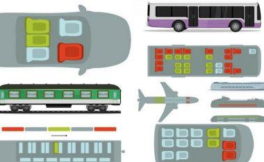 A e dini se cilat ulëse janë më të sigurta në një veturë, tren, autobus apo aeroplan, në rast të ndonjë aksidenti (Foto)