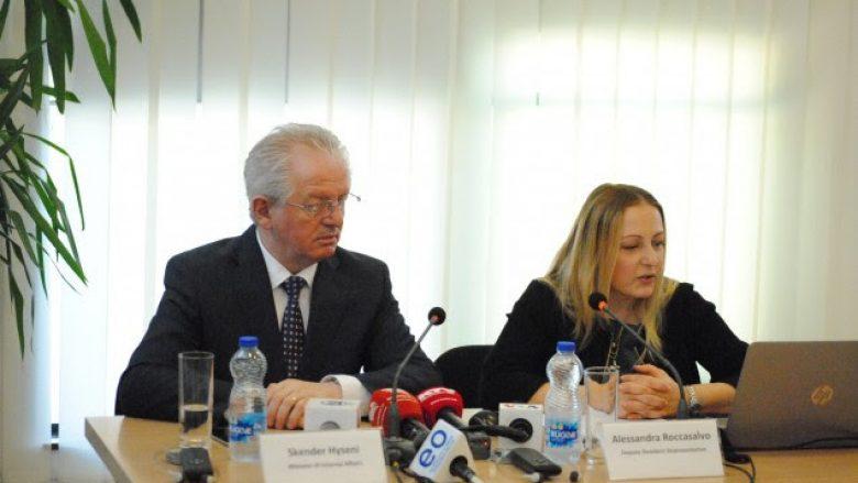 316 kosovarë i janë bashkangjitur organizatave terroriste