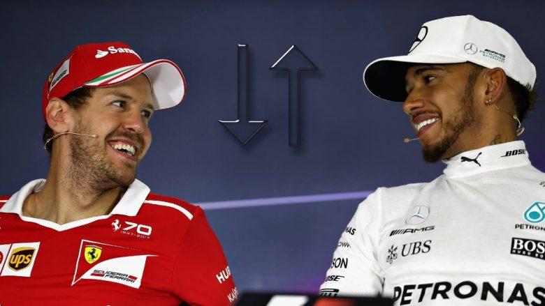 Formula 1: Notat e pilotëve në Çmimin e Madh të Spanjës