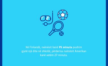 Sistemi amerikan del më dobët se sistemi finlandez në arsim