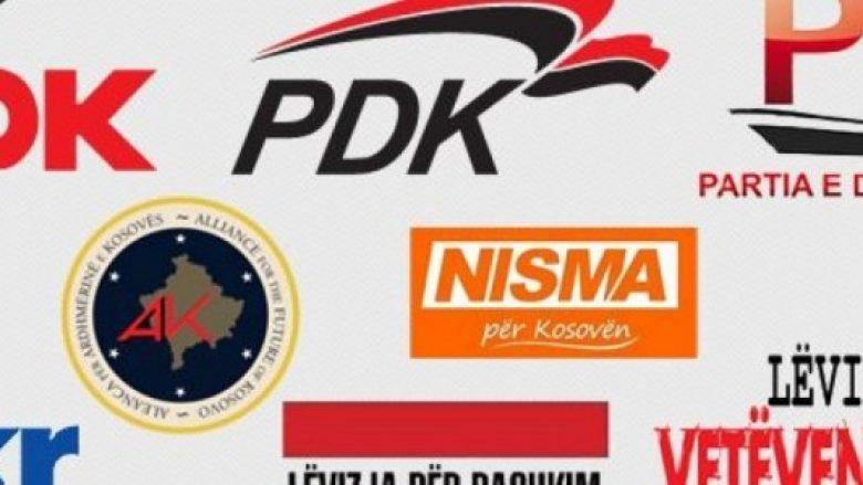 Partitë politike të kujdesshme me kandidatët për kryetar komunash
