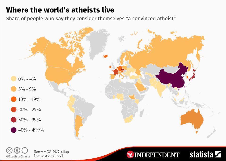 ateizmi
