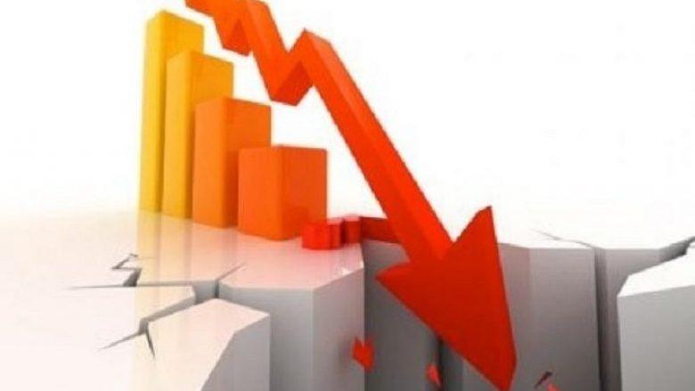 Ekonomia e Maqedonisë shënon rënie