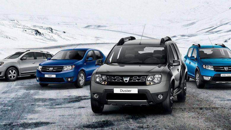 Dacia me rekord të shitjeve në Evropë, rreth 60 për qind rritje në Kosovë