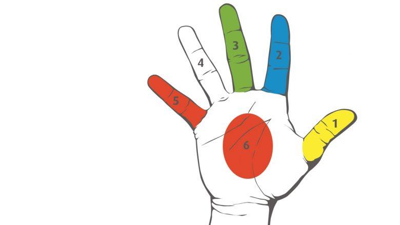 Çdo gisht është i lidhur me dy organe: metoda japoneze e cila do t'ju shërojë për një minutë