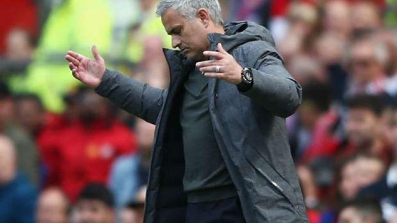 Mourinho: Ajaxi nuk duhet të jetë në Ligën e Evropës