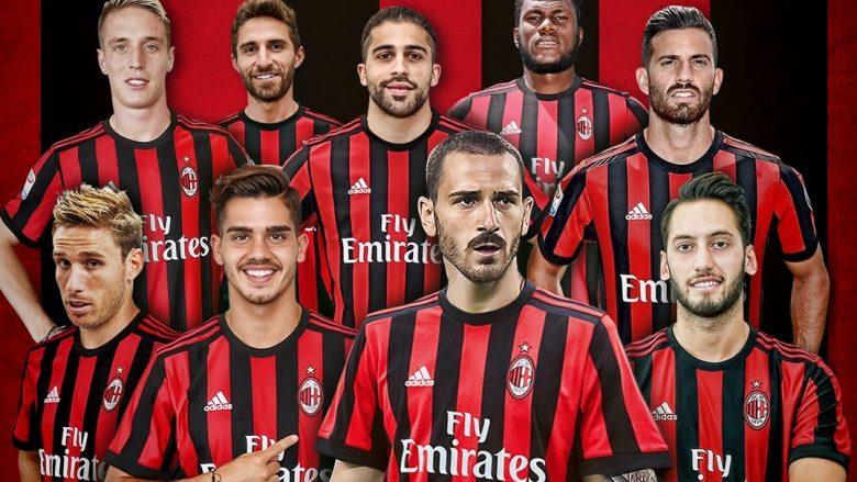 Nga Bonucci te Silva: Kaq i kushtuan Milanit 10 blerjet këtë sezon (Foto)