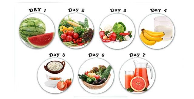 dieta nje javore me supe