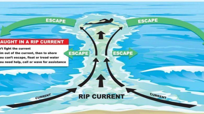 Shumica e njerëzve i bëjnë këto gabime në det, ndaj rrezikojnë të mbyten (Foto/Video)