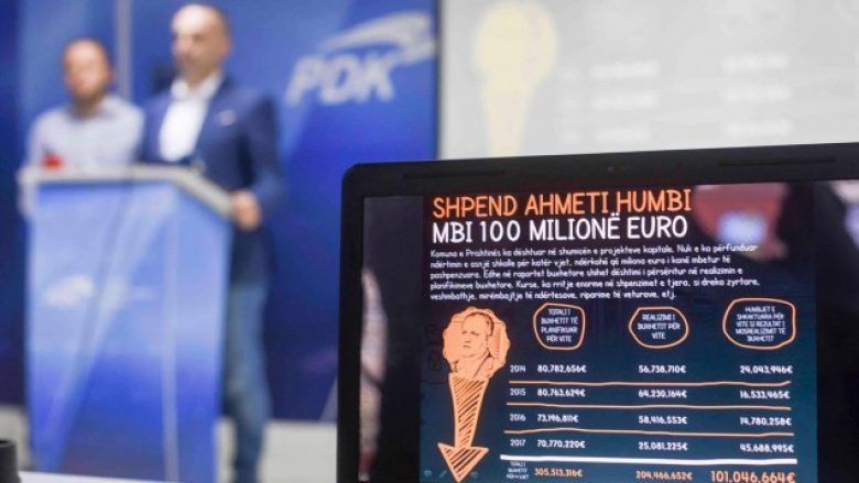 PDK: Shpend Ahmeti humbi mbi 100 milionë euro të prishtinasve (Dokumente)
