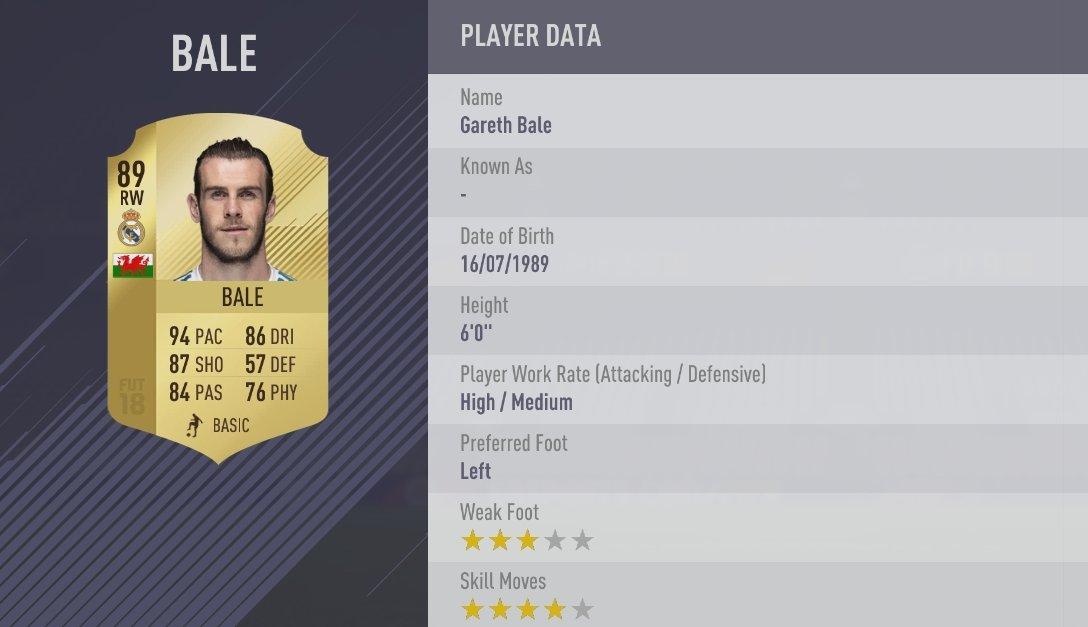 Top 20 Lojtarët Më Të Shpejtë Në FIFA 18 (Foto)