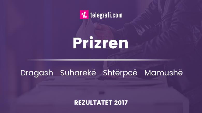 Rezultatet preliminare të KQZ-së, për regjionin e Prizrenit