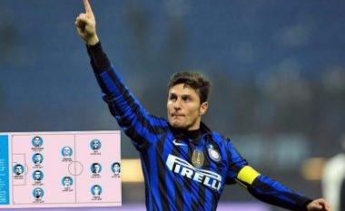 Zanetti zbulon formacionin më të mirë në histori të Interit sipas tij –Shumë yje brenda, shumë të tjera jashtë (Foto)