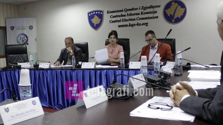 KQZ miraton vendimin e PZAP-it për rinumërimin e votave në Prishtinë dhe Prizren