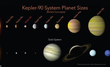 NASA zbulon një sistem të tërë të ngjashëm me sistemin tonë!