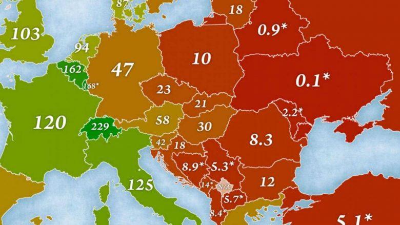 Harta e pasurisë në Evropë, Maqedonia ndër shtetet më të varfëra