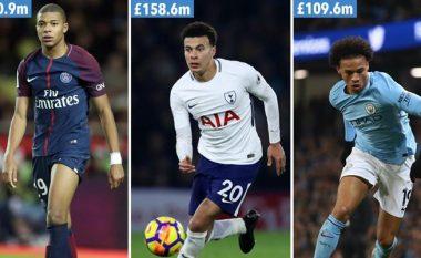 Lista prej 20 futbollistëve më të vlefshëm në botë nën 21-vjeç, nga Mbappe si më i shtrenjti e deri tek Alli, Dembele, Donnarumma dhe Asensio (Foto)