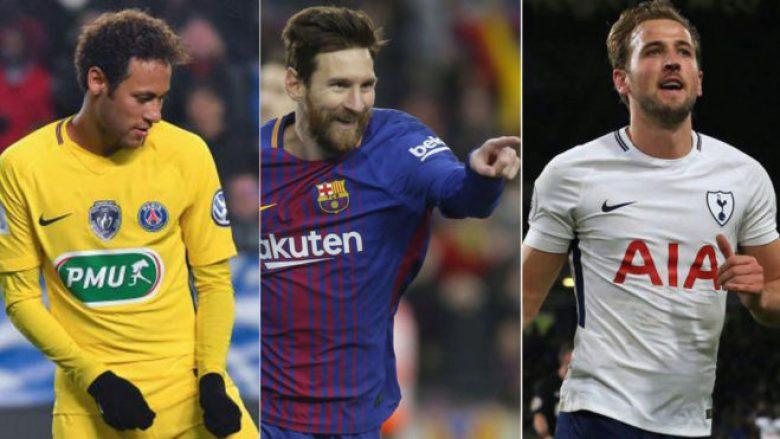 Neymar dhe Messi lojtarët më të vlefshëm në botë – Në listën mes 100 më të mirëve edhe Hysaj, Mustafi dhe Xhaka (Foto)