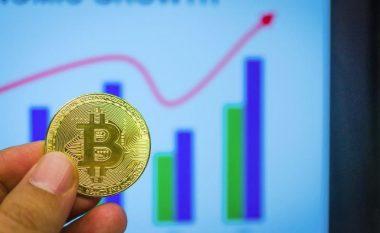 Vlera e Bitcoinit vazhdon të rritet, tejkalon kufirin prej 7 mijë dollarësh