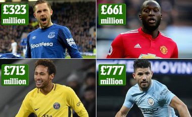 Man City, klubi që ka shpenzuar më shumë për skuadrën aktuale - pasohet nga PSG, Man United dhe Barça