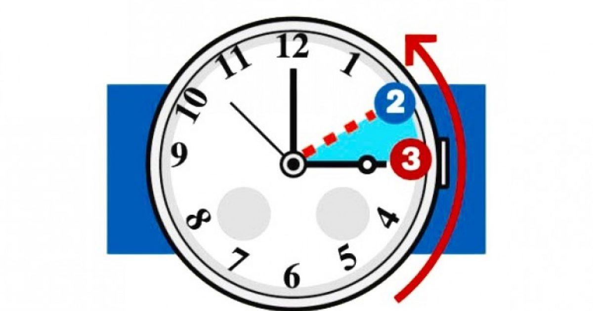 Rikthehet ora verore, të dielen akrepat kthehen një orë prapa