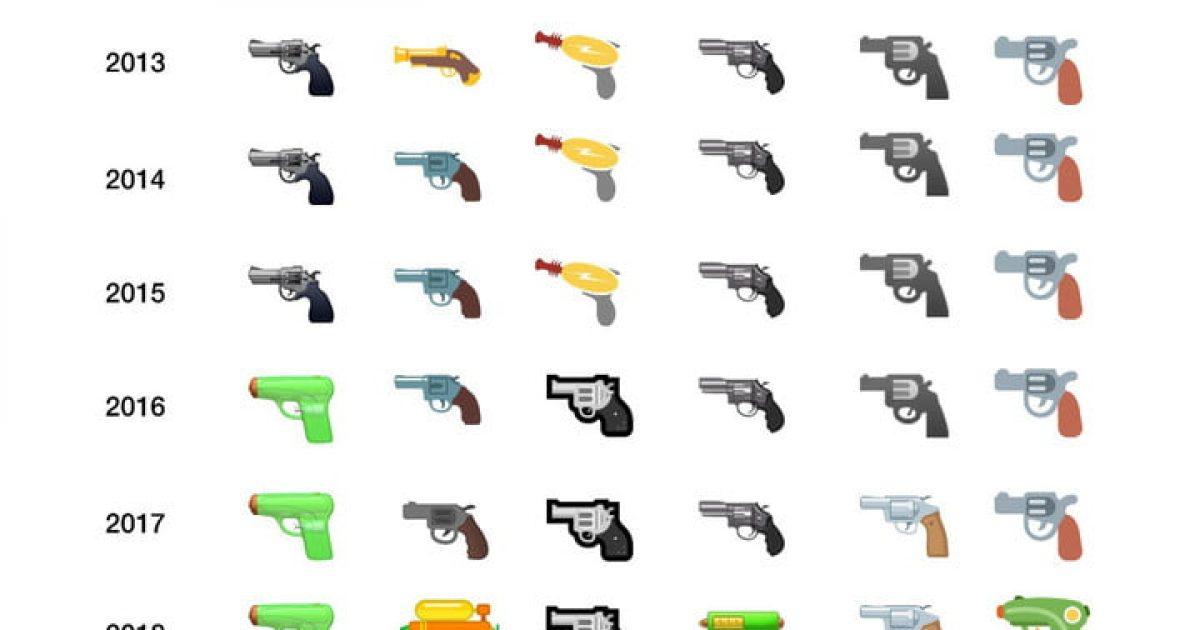 Facebook dhe Microsoft ndryshojnë emotikonin me pistoletë