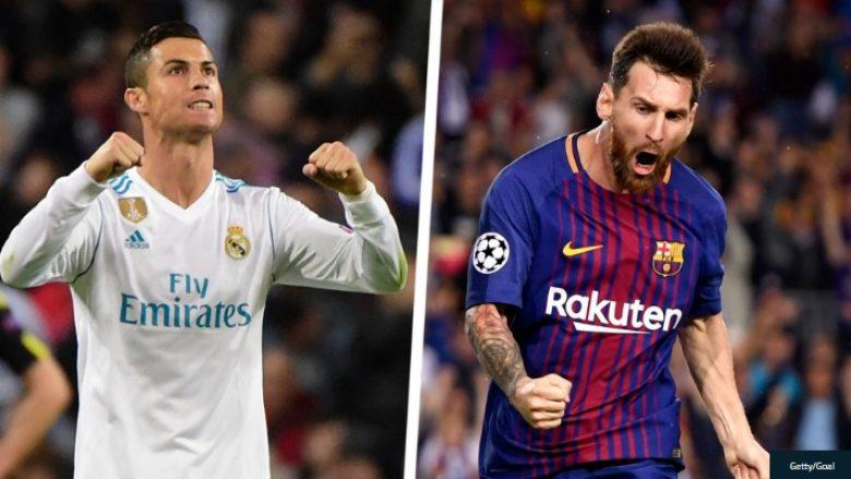 CR7 vs Messi në LK, portugezi dominon me gola në fazën e eliminimit direkt