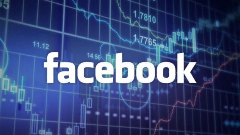 Rriten aksionet e Facebook pas dëshmisë së Zuckerbergut para Kongresit