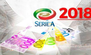 Serie A 2018/19: Të gjitha largimet dhe ardhjet e çdo skuadre në Serie A deri më tani