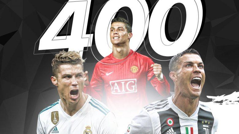 Ronaldo arrin shifrën e 400 golave në pesë ligat kryesore evropiane, bëhet lojtari i parë me këtë rekord