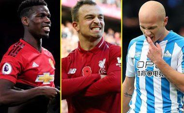 Super kompjuteri parashikon pozicionin e secilit ekip të Ligës Premier se ku do të përfundojë – City kampion, United jashtë katërshes