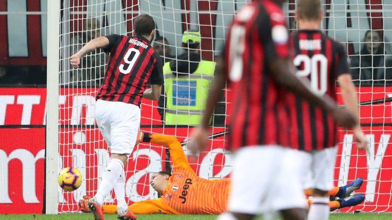 Wojciech Szczesny ndaj Milanit (Foto: Marco Luzzani/Getty Images/Guliver)