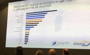 Prezantohen rezultatet e sondazhit Made in Kosova nga Pyper në Konventën e Prodhuesve të Kosovës - rritje e besimit në prodhime vendore!