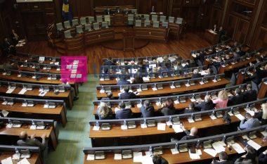 Kuvendi miraton Buxhetin për vitin 2019