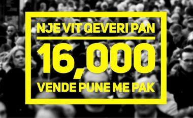 Abdixhiku: Qeveria PAN çdo ditë lë nga 44 kosovarë pa punë