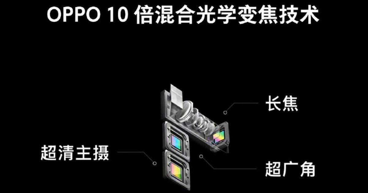 Oppo konfirmon se po zhvillon kamerën për telefona me 10x zmadhim
