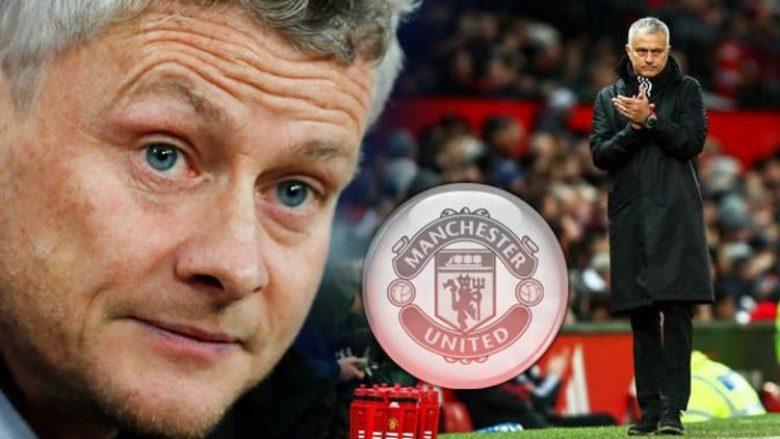 Solskjaer: Mourinho është menaxher fantastik, shpejt do t'i kthehet punës