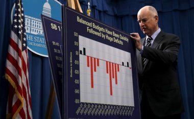 Buxheti i ri amerikan parasheh shkurtime prej 5% të shpenzimeve qeveritare