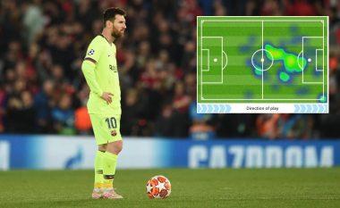 """Messi nuk ishte Messi: Statistikat tregojnë se argjentinasi u """"zhduk"""" në Anfield Road"""