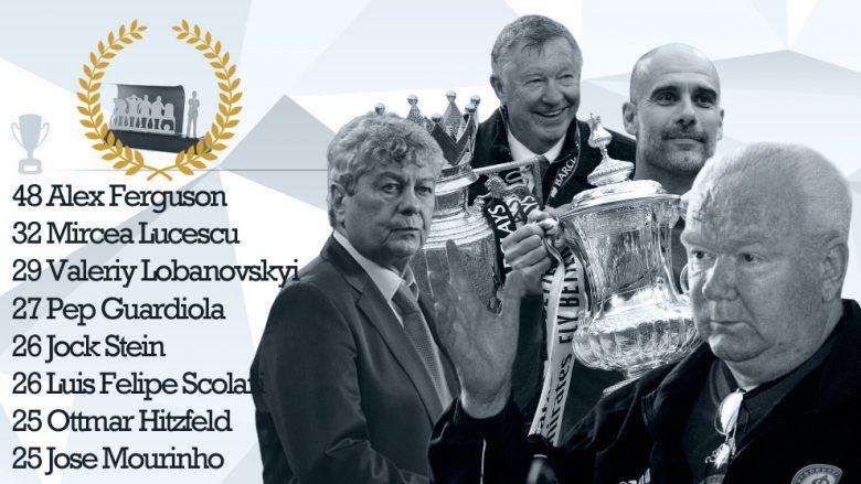 Lista e trajnerëve më të trofeshëm (Foto: Marca.com)