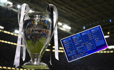 Liga e Kampionëve 2019/20 tashmë po merr formë, dihen 25 skuadra të kualifikuara