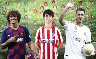 Barcelona, Atletico dhe Real Madrid: Si duken tri skuadrat e mëdha para fillimit të sezonit 2019/20 dhe kush do ta fitojë titullin në La Liga?