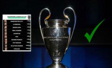 Fillojnë kalkulimet, propozohen dhjetë favoritët për Ligën e Kampionëve – anglezët udhëheqin si pretendentë për ta ngritur trofeun