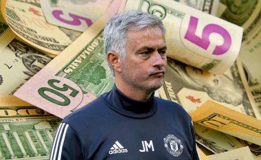 Mourinho thuhet se ka refuzuar ofertën marramendëse të Guangzhou Evergrande