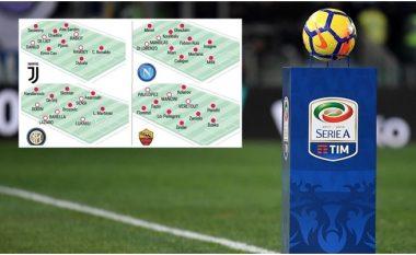 Serie A starton këtë javë: Formacionet e mundshme me transferime të secilës nga 20 skuadrat pjesëmarrëse këtë edicion