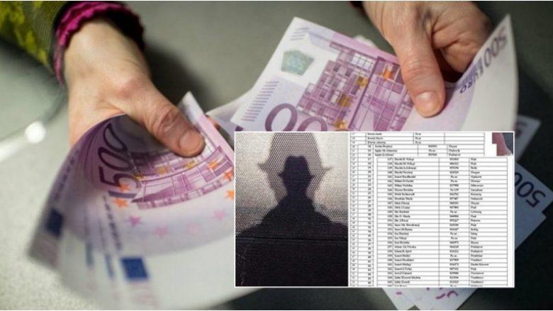 IKD: Dështoi mbrojtja e buxhetit të Kosovës nga veteranët e rrejshëm