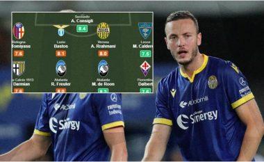 Vazhdon rritja e Amir Rrahmani – futet në formacionin e javës në Serie A